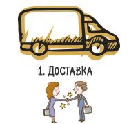 Доставка подарков по Киеву