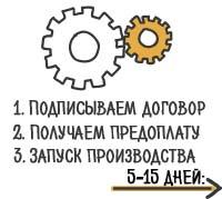 Изготовление бизнес-сувениров с логотипом