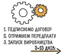 Виготовлення бізнес-сувенірів з логотипом