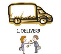 Gift delivery in Kiev